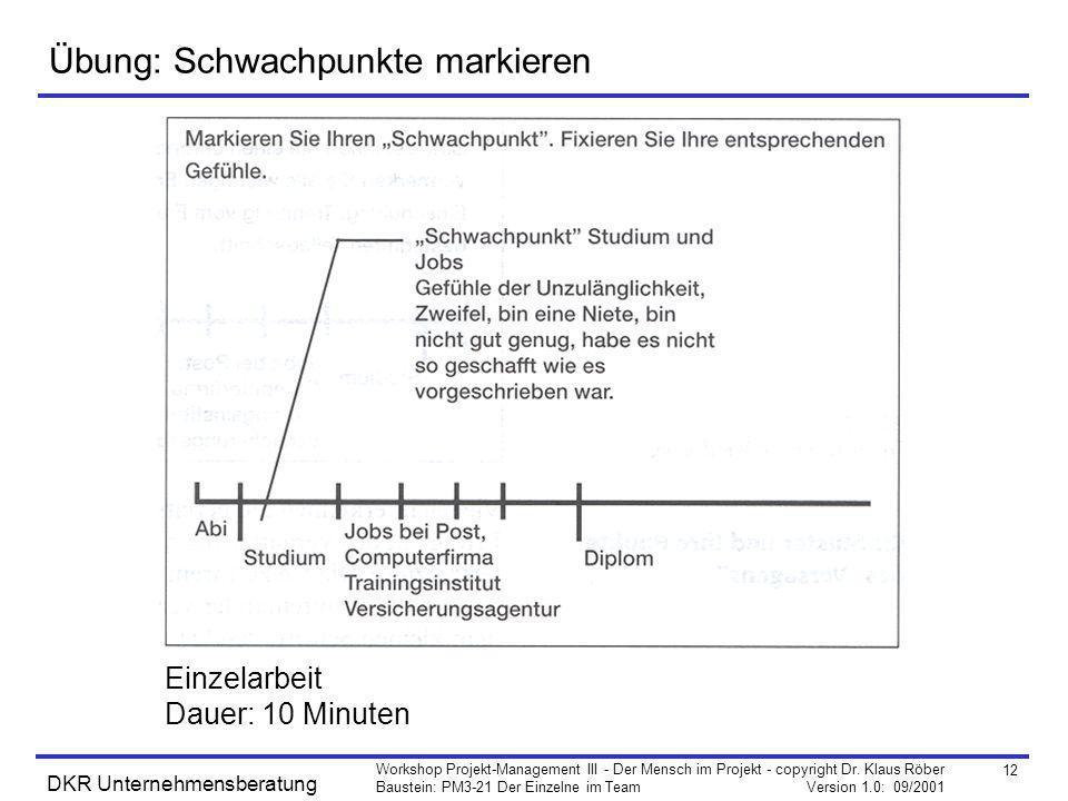 12 Workshop Projekt-Management III - Der Mensch im Projekt - copyright Dr. Klaus Röber Baustein: PM3-21 Der Einzelne im Team Version 1.0: 09/2001 DKR