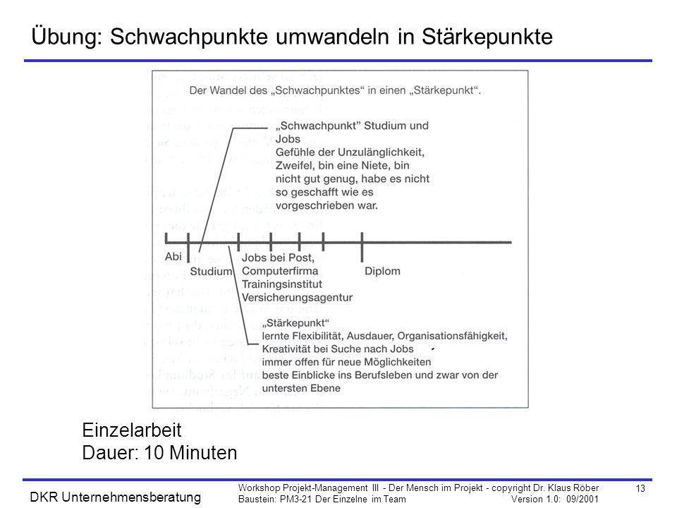 13 Workshop Projekt-Management III - Der Mensch im Projekt - copyright Dr. Klaus Röber Baustein: PM3-21 Der Einzelne im Team Version 1.0: 09/2001 DKR