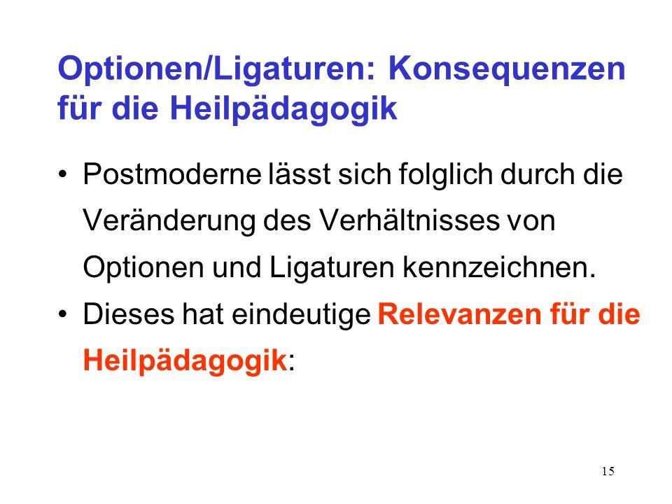 15 Optionen/Ligaturen: Konsequenzen für die Heilpädagogik Postmoderne lässt sich folglich durch die Veränderung des Verhältnisses von Optionen und Lig