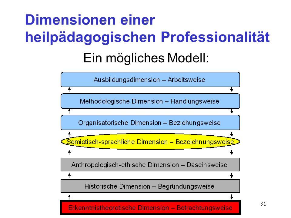 31 Dimensionen einer heilpädagogischen Professionalität Ein mögliches Modell:
