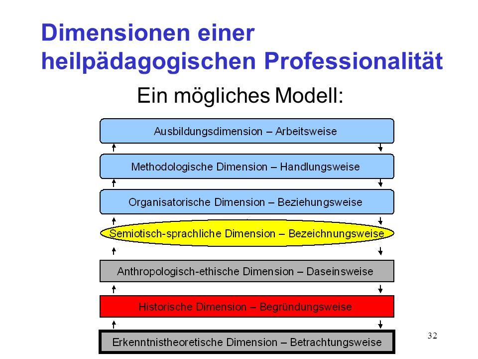 32 Dimensionen einer heilpädagogischen Professionalität Ein mögliches Modell: