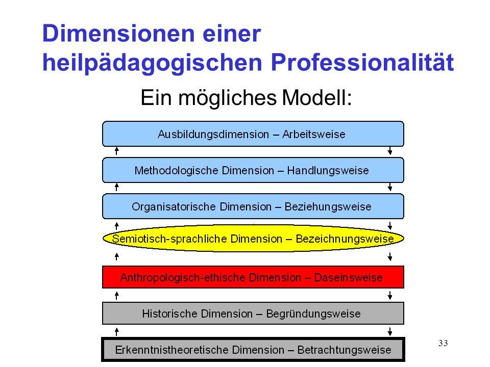 33 Dimensionen einer heilpädagogischen Professionalität Ein mögliches Modell: