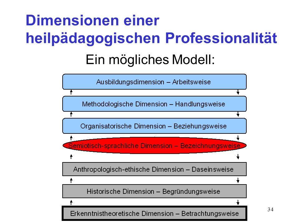 34 Dimensionen einer heilpädagogischen Professionalität Ein mögliches Modell:
