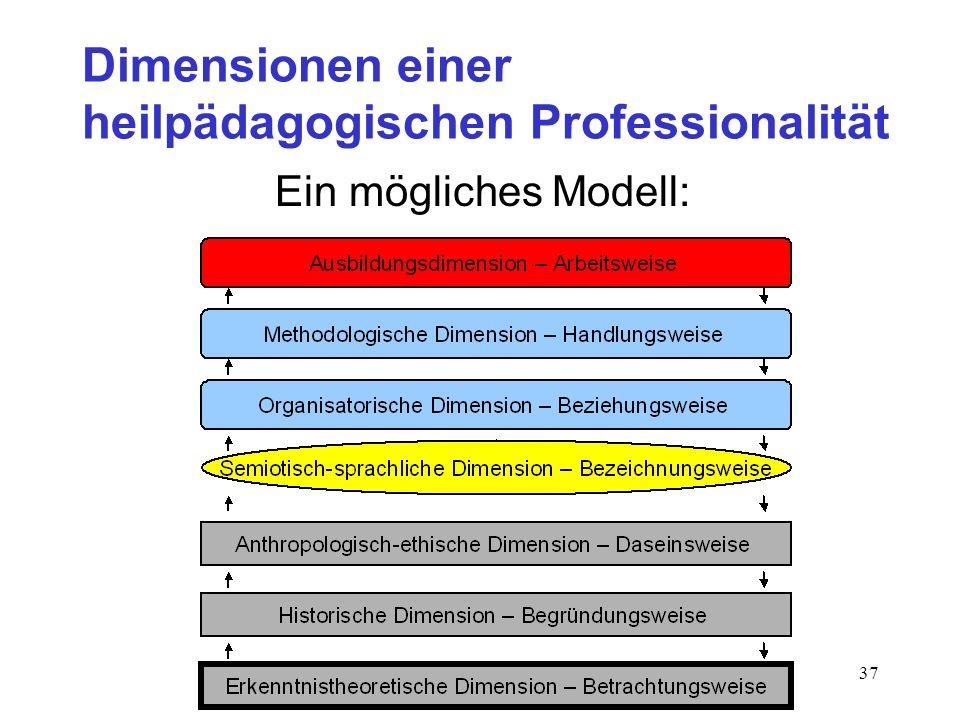 37 Dimensionen einer heilpädagogischen Professionalität Ein mögliches Modell: