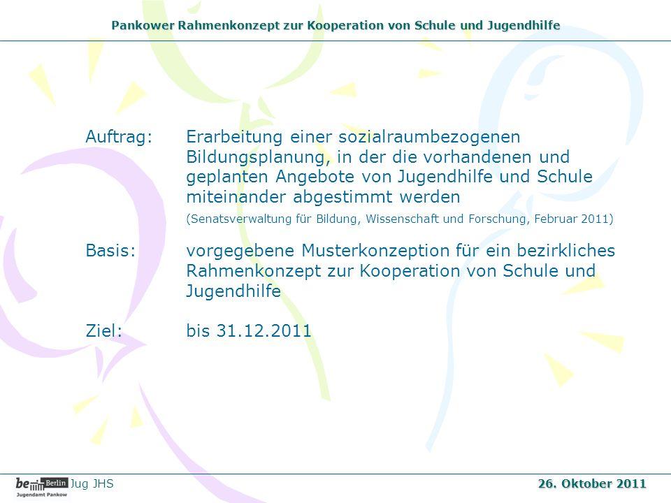Pankower Rahmenkonzept zur Kooperation von Schule und Jugendhilfe Auftrag:Erarbeitung einer sozialraumbezogenen Bildungsplanung, in der die vorhandene