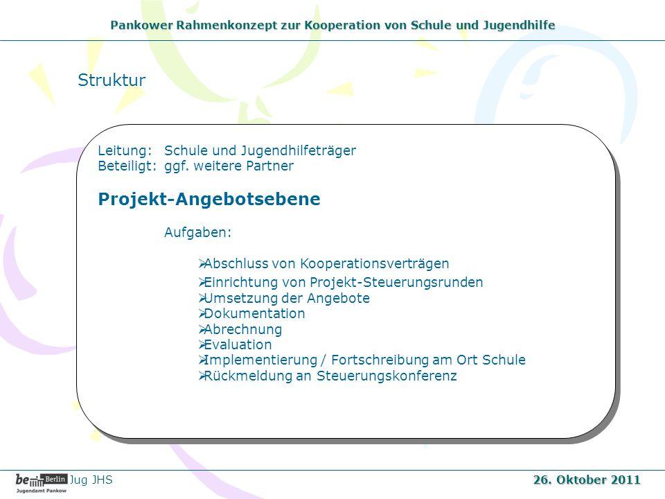 Pankower Rahmenkonzept zur Kooperation von Schule und Jugendhilfe Jug JHS 26. Oktober 2011 Struktur Leitung: Schule und Jugendhilfeträger Beteiligt:gg