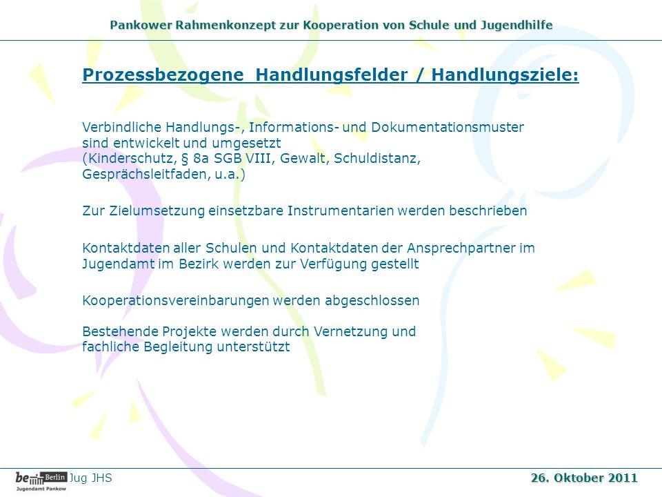 Pankower Rahmenkonzept zur Kooperation von Schule und Jugendhilfe Jug JHS 26. Oktober 2011 Verbindliche Handlungs-, Informations- und Dokumentationsmu