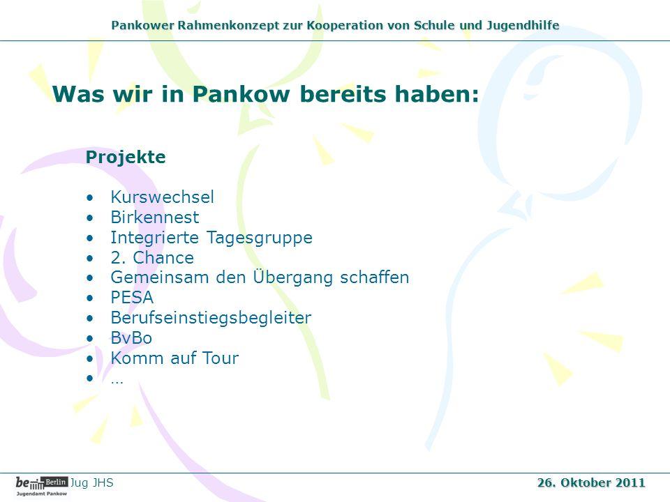 Pankower Rahmenkonzept zur Kooperation von Schule und Jugendhilfe Was wir in Pankow bereits haben: Projekte Kurswechsel Birkennest Integrierte Tagesgr