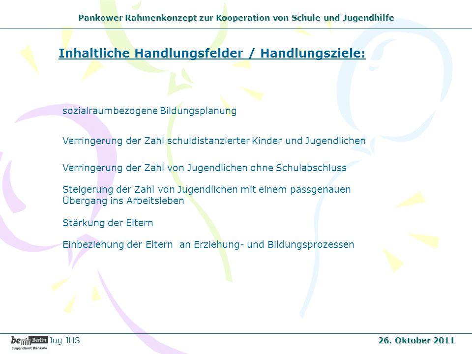 Pankower Rahmenkonzept zur Kooperation von Schule und Jugendhilfe Jug JHS 26. Oktober 2011 sozialraumbezogene Bildungsplanung Verringerung der Zahl sc