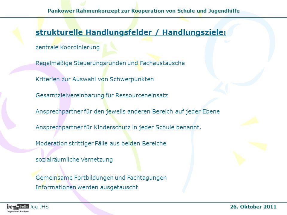 Pankower Rahmenkonzept zur Kooperation von Schule und Jugendhilfe Jug JHS 26. Oktober 2011 zentrale Koordinierung Regelmäßige Steuerungsrunden und Fac