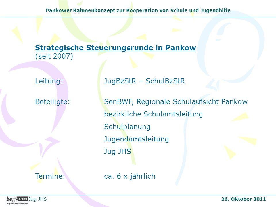 Pankower Rahmenkonzept zur Kooperation von Schule und Jugendhilfe Strategische Steuerungsrunde in Pankow (seit 2007) Leitung: JugBzStR – SchulBzStR Be