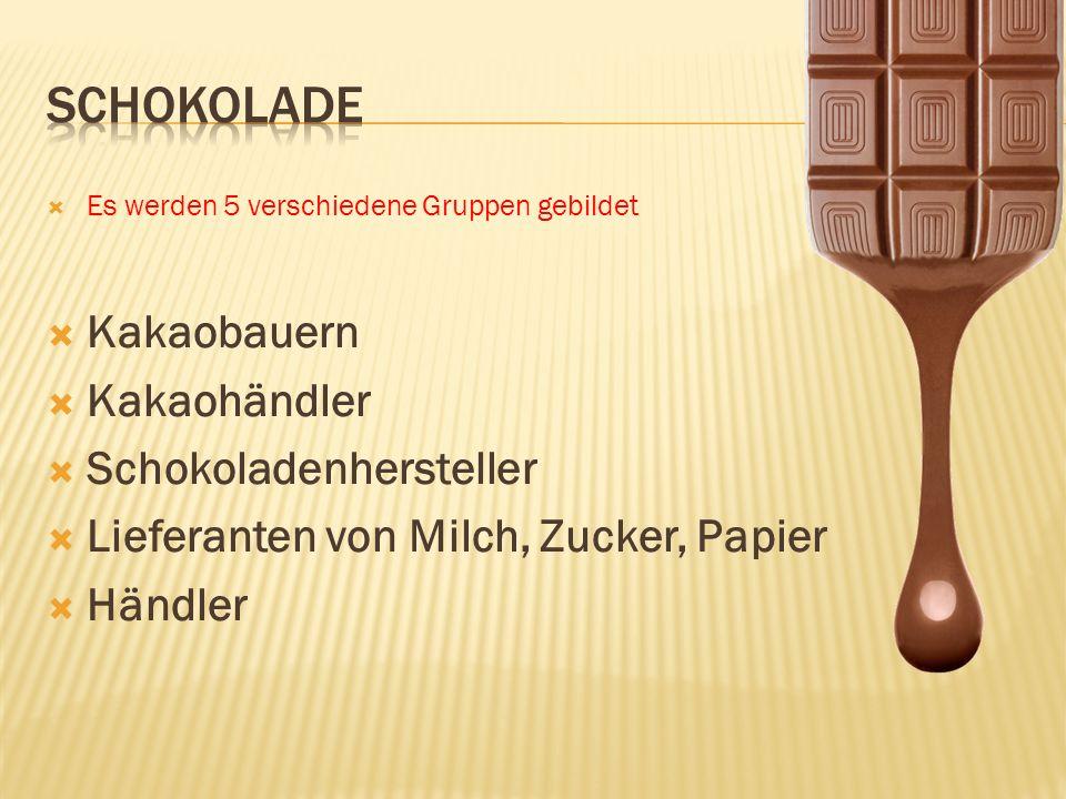 Besprechungsphase Eine Tafel Schokolade besteht aus 20 Stücken.