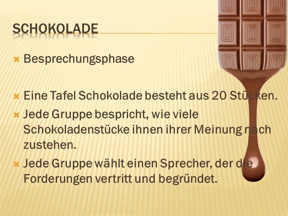 Besprechungsphase Eine Tafel Schokolade besteht aus 20 Stücken. Jede Gruppe bespricht, wie viele Schokoladenstücke ihnen ihrer Meinung nach zustehen.