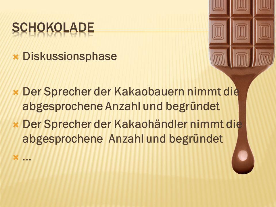 Diskussionsphase Der Sprecher der Kakaobauern nimmt die abgesprochene Anzahl und begründet Der Sprecher der Kakaohändler nimmt die abgesprochene Anzah