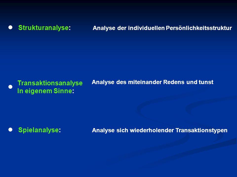 Strukturanalyse: Analyse der individuellen Persönlichkeitsstruktur Transaktionsanalyse In eigenem Sinne: Analyse des miteinander Redens und tunst Spie