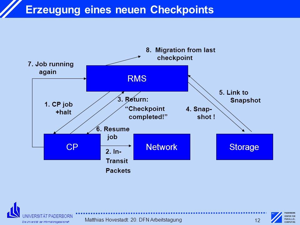 UNIVERSITÄT PADERBORN Die Universität der Informationsgesellschaft Matthias Hovestadt: 20. DFN Arbeitstagung 12 Erzeugung eines neuen Checkpoints RMS