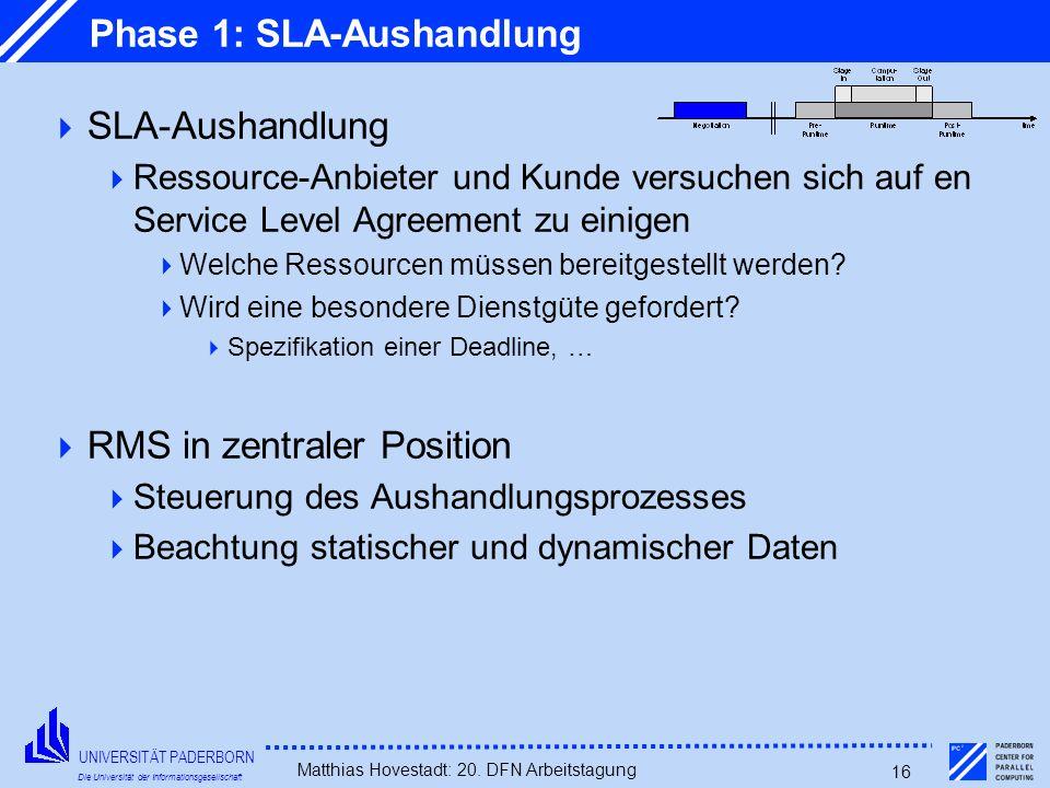 UNIVERSITÄT PADERBORN Die Universität der Informationsgesellschaft Matthias Hovestadt: 20. DFN Arbeitstagung 16 Phase 1: SLA-Aushandlung SLA-Aushandlu