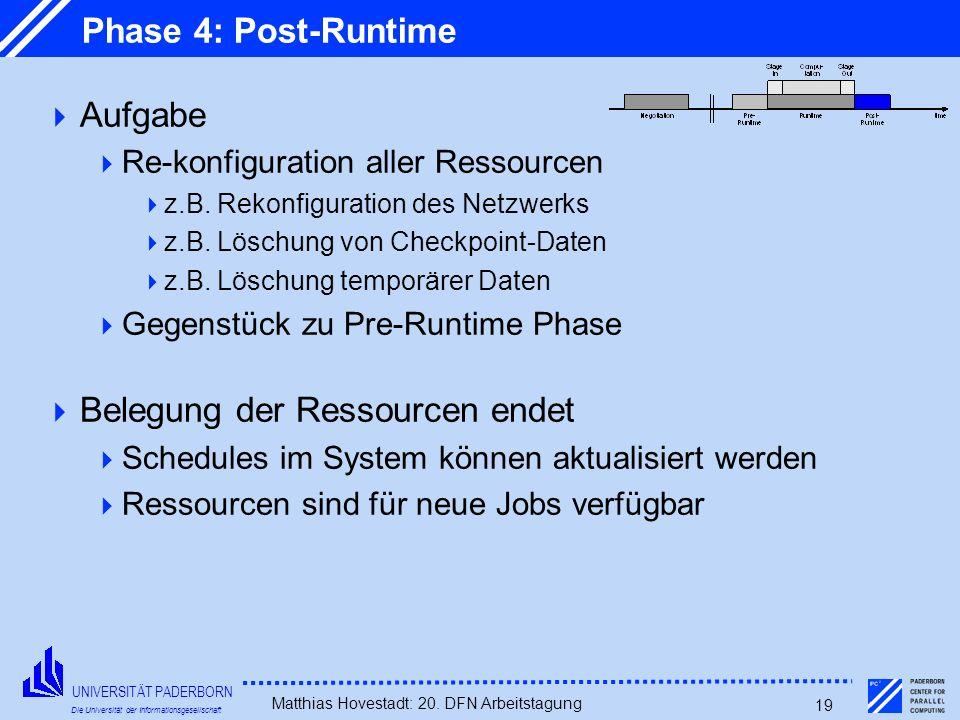 UNIVERSITÄT PADERBORN Die Universität der Informationsgesellschaft Matthias Hovestadt: 20. DFN Arbeitstagung 19 Phase 4: Post-Runtime Aufgabe Re-konfi