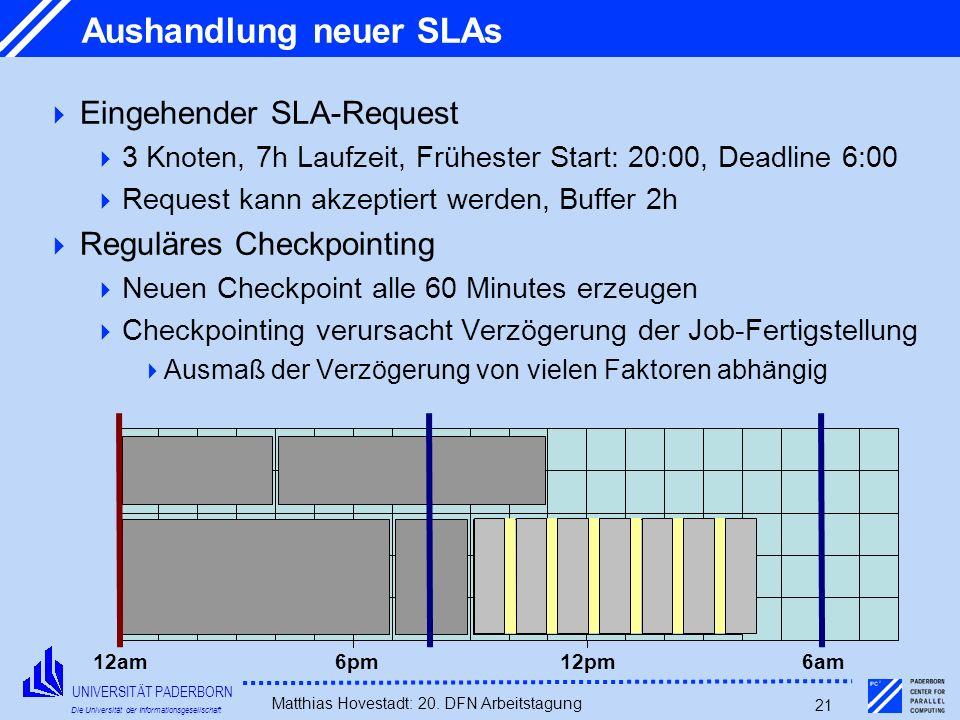 UNIVERSITÄT PADERBORN Die Universität der Informationsgesellschaft Matthias Hovestadt: 20. DFN Arbeitstagung 21 Aushandlung neuer SLAs Eingehender SLA