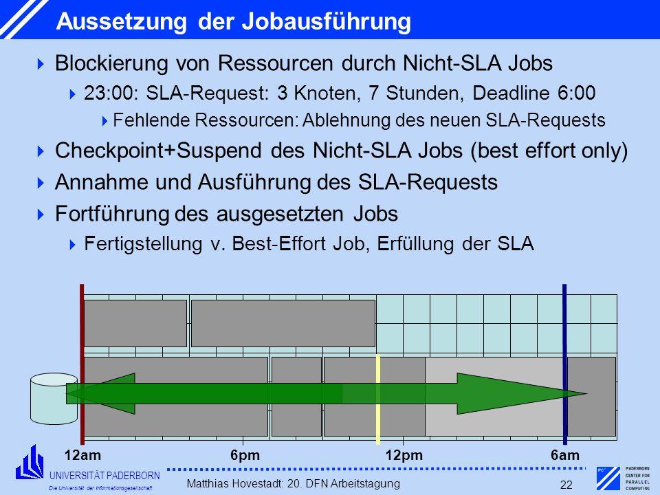 UNIVERSITÄT PADERBORN Die Universität der Informationsgesellschaft Matthias Hovestadt: 20. DFN Arbeitstagung 22 Aussetzung der Jobausführung Blockieru