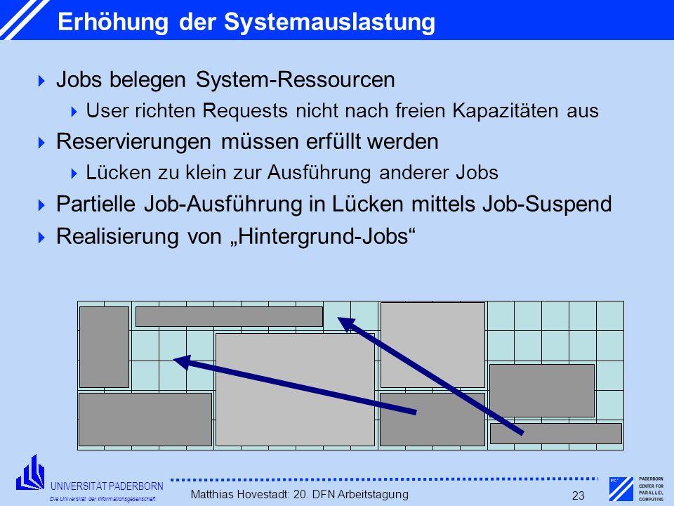 UNIVERSITÄT PADERBORN Die Universität der Informationsgesellschaft Matthias Hovestadt: 20. DFN Arbeitstagung 23 Erhöhung der Systemauslastung Jobs bel