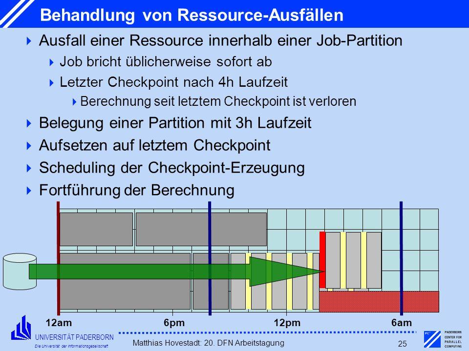 UNIVERSITÄT PADERBORN Die Universität der Informationsgesellschaft Matthias Hovestadt: 20. DFN Arbeitstagung 25 Behandlung von Ressource-Ausfällen Aus