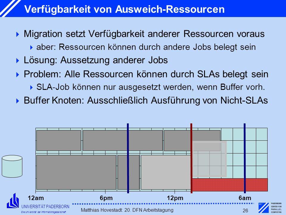 UNIVERSITÄT PADERBORN Die Universität der Informationsgesellschaft Matthias Hovestadt: 20. DFN Arbeitstagung 26 Verfügbarkeit von Ausweich-Ressourcen
