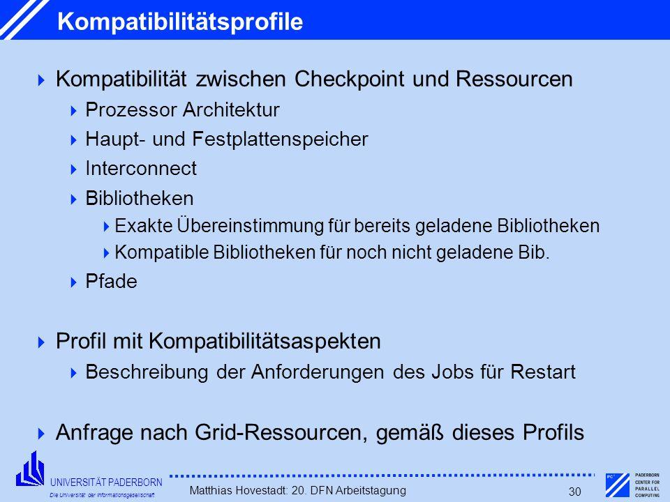 UNIVERSITÄT PADERBORN Die Universität der Informationsgesellschaft Matthias Hovestadt: 20. DFN Arbeitstagung 30 Kompatibilitätsprofile Kompatibilität