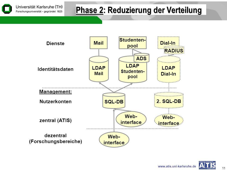 www.atis.uni-karlsruhe.de 11 Phase 2Phase 2: Reduzierung der Verteilung Phase 2 SQL-DB Web- interface Management: dezentral (Forschungsbereiche) zentr