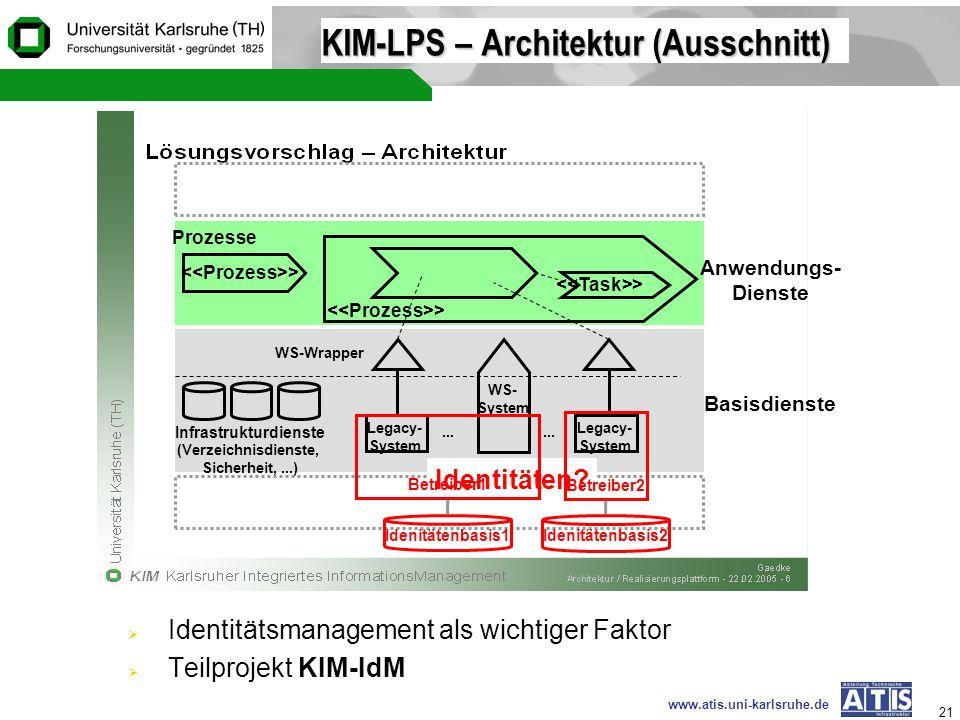 www.atis.uni-karlsruhe.de 21 KIM-LPS – Architektur (Ausschnitt) Identitätsmanagement als wichtiger Faktor Teilprojekt KIM-IdM Legacy- System Legacy- S