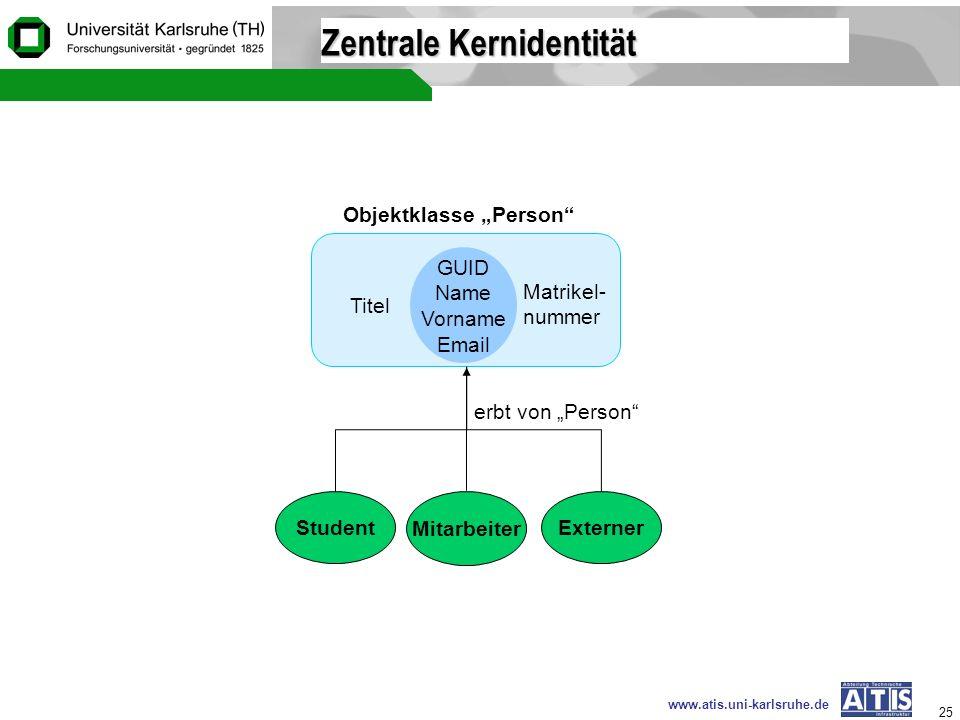www.atis.uni-karlsruhe.de 25 Zentrale Kernidentität GUID Name Vorname Email Matrikel- nummer Titel Externer erbt von Person Objektklasse Person Mitarb