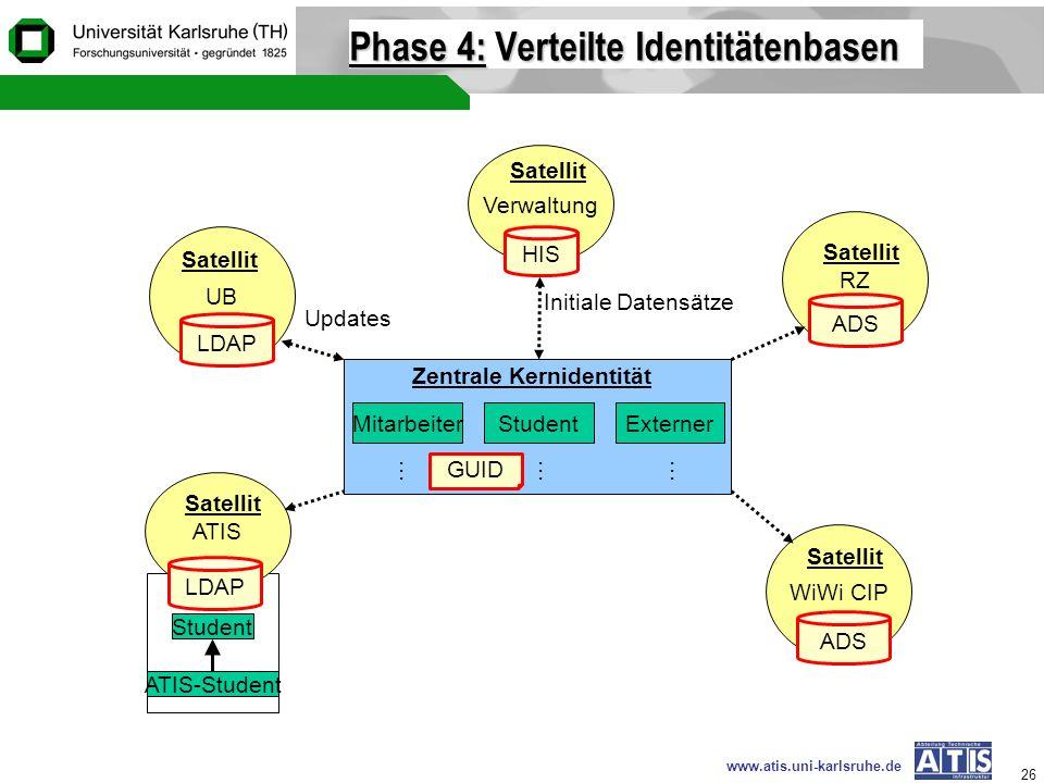 www.atis.uni-karlsruhe.de 26 Phase 4: Verteilte Identitätenbasen MitarbeiterStudentExterner ……… Zentrale Kernidentität Verwaltung Initiale Datensätze
