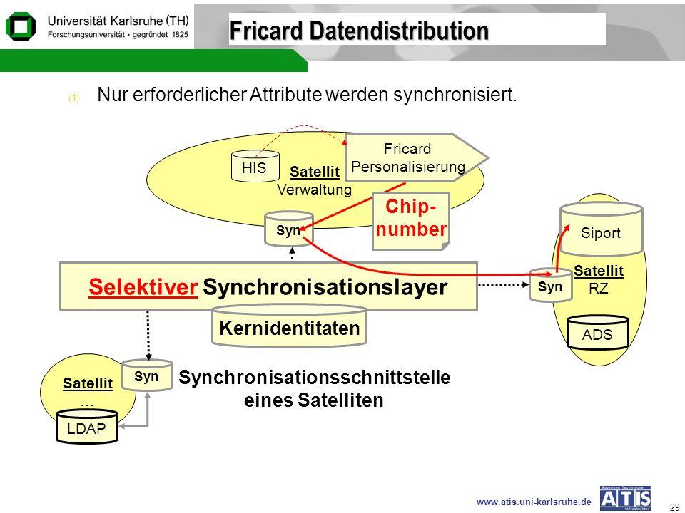 www.atis.uni-karlsruhe.de 29 Fricard Datendistribution (1) Nur erforderlicher Attribute werden synchronisiert. Synchronisationsschnittstelle eines Sat