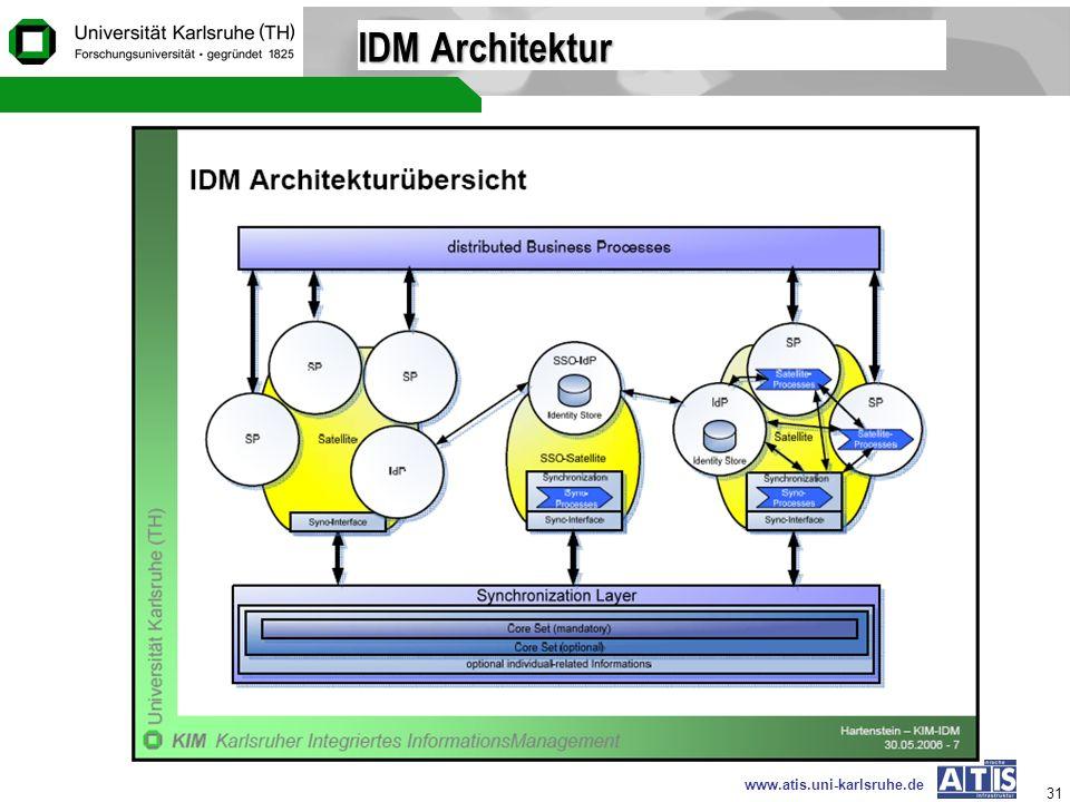 www.atis.uni-karlsruhe.de 31 IDM Architektur