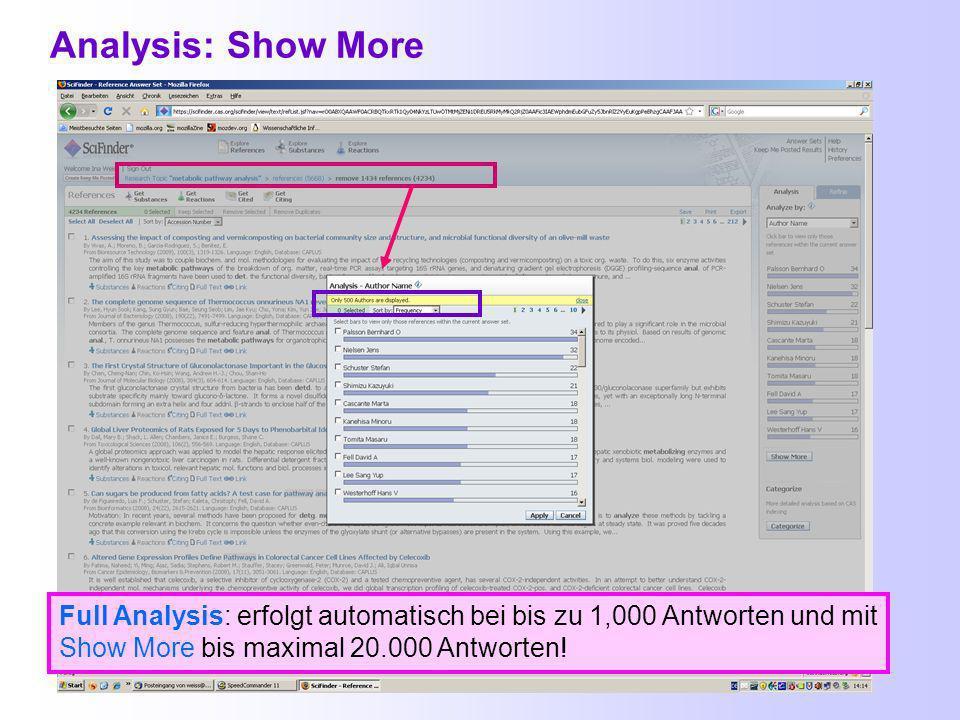 Analysis Sample Analysis: basiert auf einem 1000-Antworten-Beispiel des jeweiligen Antwortsatzes und ist nicht interaktiv!