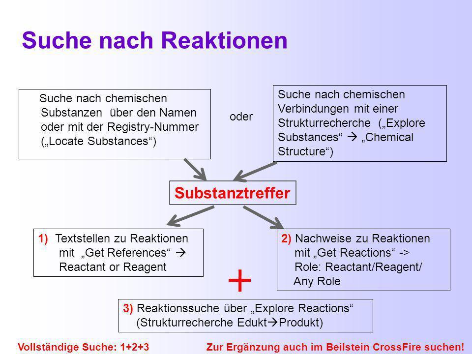 Suche nach Herstellungsvorschriften im SciFinder Suche nach chemischen Substanzen über den Namen oder mit der Registry-Nummer (Locate Substances) Suche nach chemischen Verbindungen mit einer Strukturrecherche (Explore Substances Chemical Structure) 1) Textstellen zur Herstellung mit Get References Preparation Substanztreffer 2) Nachweise zur Herstellung mit Get Reactions -> Role: Product 3) Reaktionssuche über Explore Reactions (Strukturrecherche) Vollständige Suche: 1+2+3Zur Ergänzung auch im Beilstein CrossFire suchen.