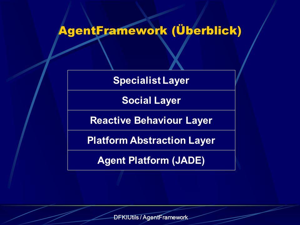 DFKIUtils / AgentFramework AgentFramework (Überblick) Reactive Behaviour Layer Social Layer Specialist Layer Agent Platform (JADE) Platform Abstractio
