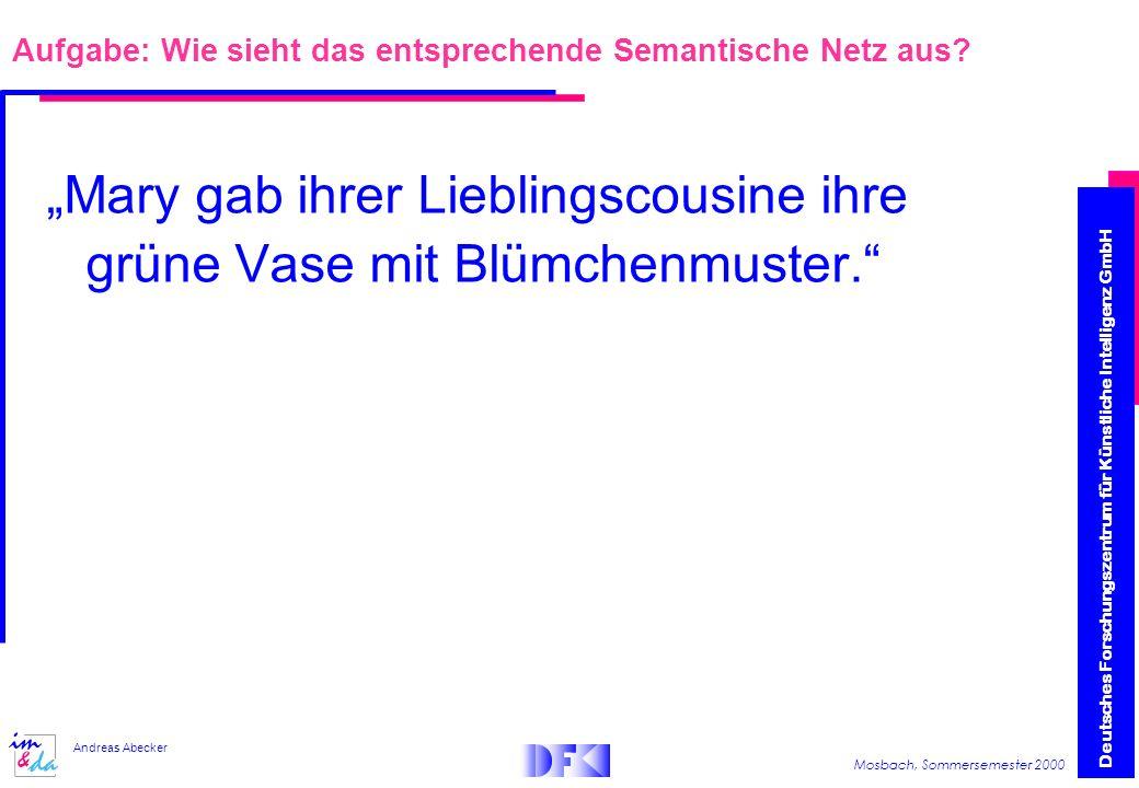 Deutsches Forschungszentrum für Künstliche Intelligenz GmbH Mosbach, Sommersemester 2000 Andreas Abecker Aufgabe: Wie sieht das entsprechende Semantische Netz aus.