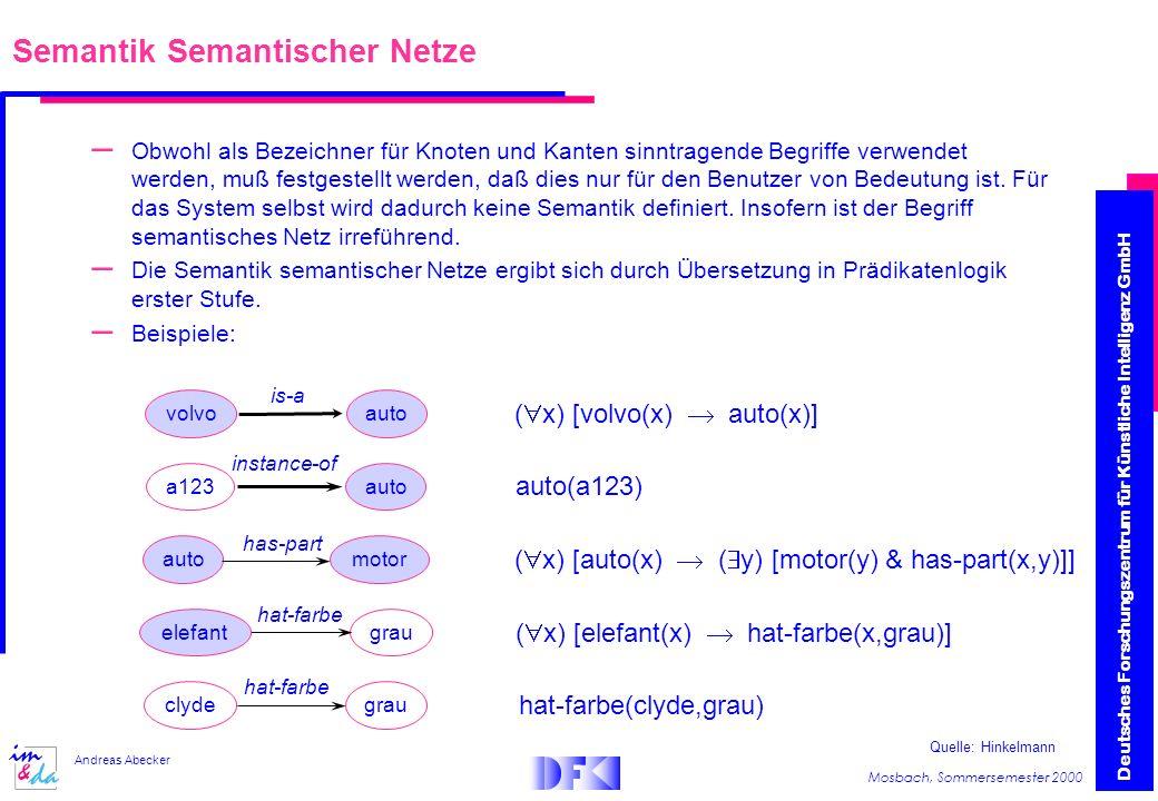 Deutsches Forschungszentrum für Künstliche Intelligenz GmbH Mosbach, Sommersemester 2000 Andreas Abecker Semantik Semantischer Netze – Obwohl als Bezeichner für Knoten und Kanten sinntragende Begriffe verwendet werden, muß festgestellt werden, daß dies nur für den Benutzer von Bedeutung ist.