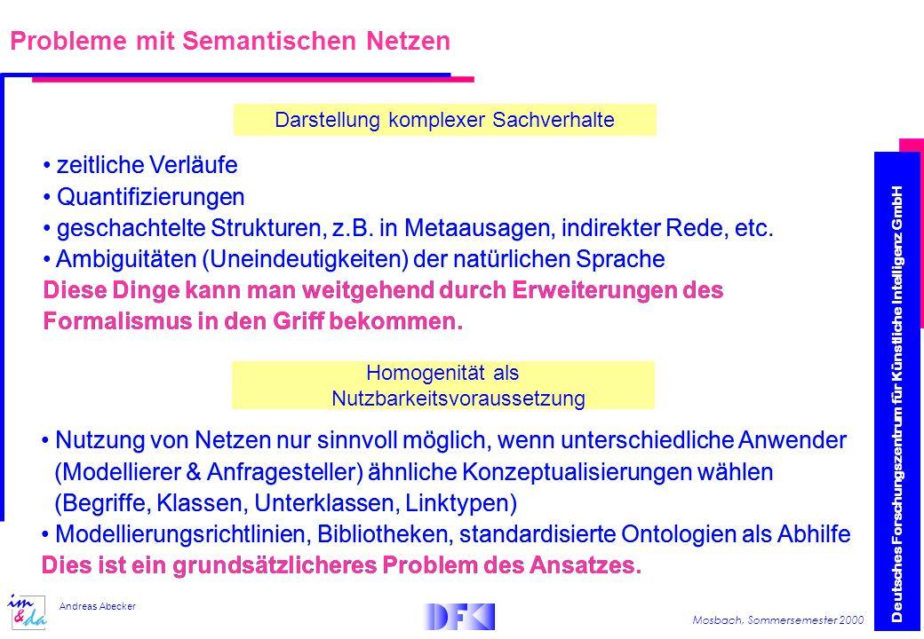 Deutsches Forschungszentrum für Künstliche Intelligenz GmbH Mosbach, Sommersemester 2000 Andreas Abecker Probleme mit Semantischen Netzen Darstellung komplexer Sachverhalte zeitliche Verläufe Quantifizierungen geschachtelte Strukturen, z.B.