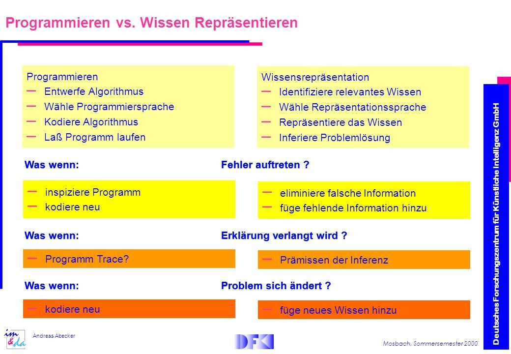 Deutsches Forschungszentrum für Künstliche Intelligenz GmbH Mosbach, Sommersemester 2000 Andreas Abecker Programmieren vs.