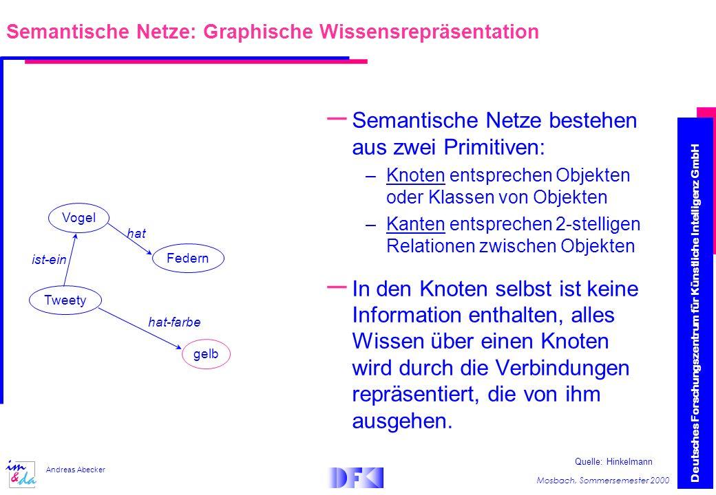 Deutsches Forschungszentrum für Künstliche Intelligenz GmbH Mosbach, Sommersemester 2000 Andreas Abecker – Semantische Netze bestehen aus zwei Primitiven: –Knoten entsprechen Objekten oder Klassen von Objekten –Kanten entsprechen 2-stelligen Relationen zwischen Objekten – In den Knoten selbst ist keine Information enthalten, alles Wissen über einen Knoten wird durch die Verbindungen repräsentiert, die von ihm ausgehen.