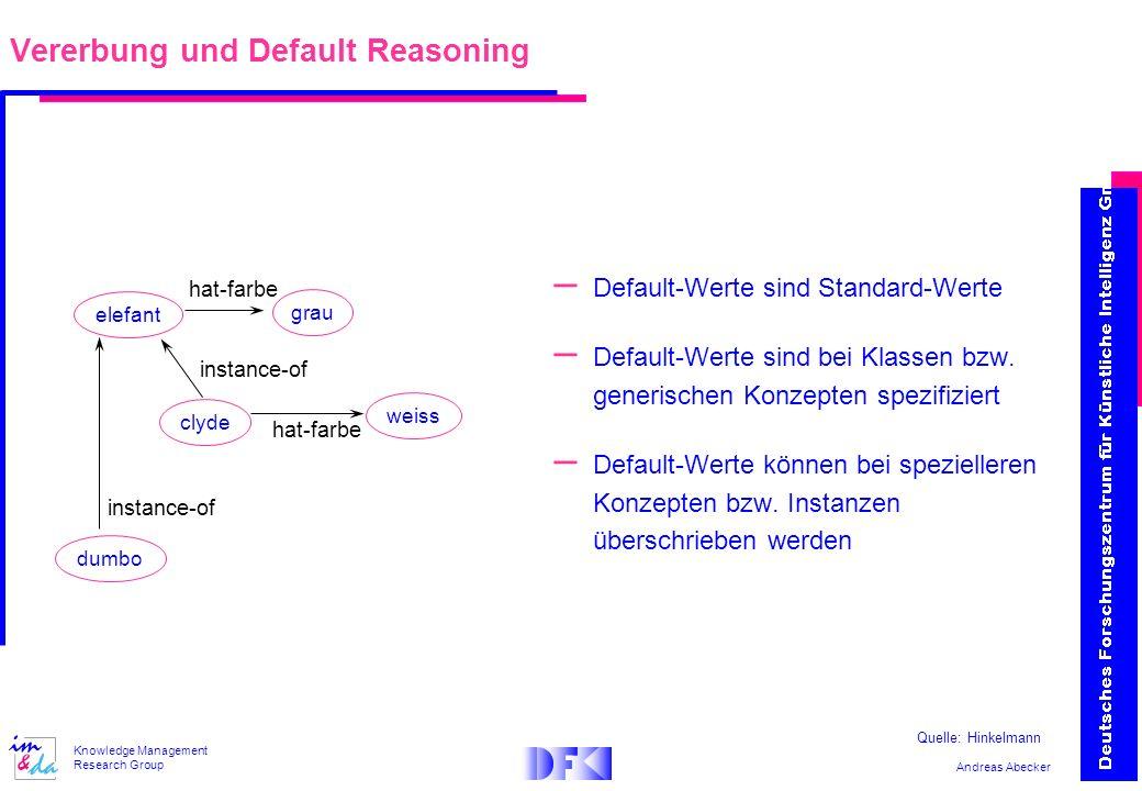 Andreas Abecker Knowledge Management Research Group – Default-Werte sind Standard-Werte – Default-Werte sind bei Klassen bzw. generischen Konzepten sp