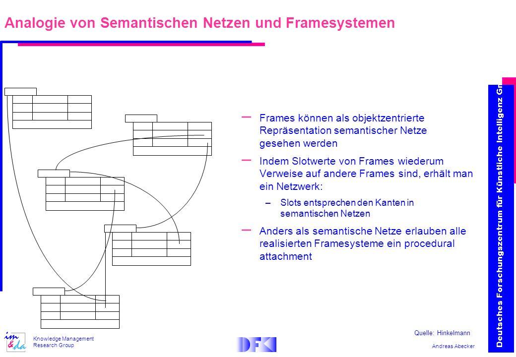 Andreas Abecker Knowledge Management Research Group – Frames können als objektzentrierte Repräsentation semantischer Netze gesehen werden – Indem Slot
