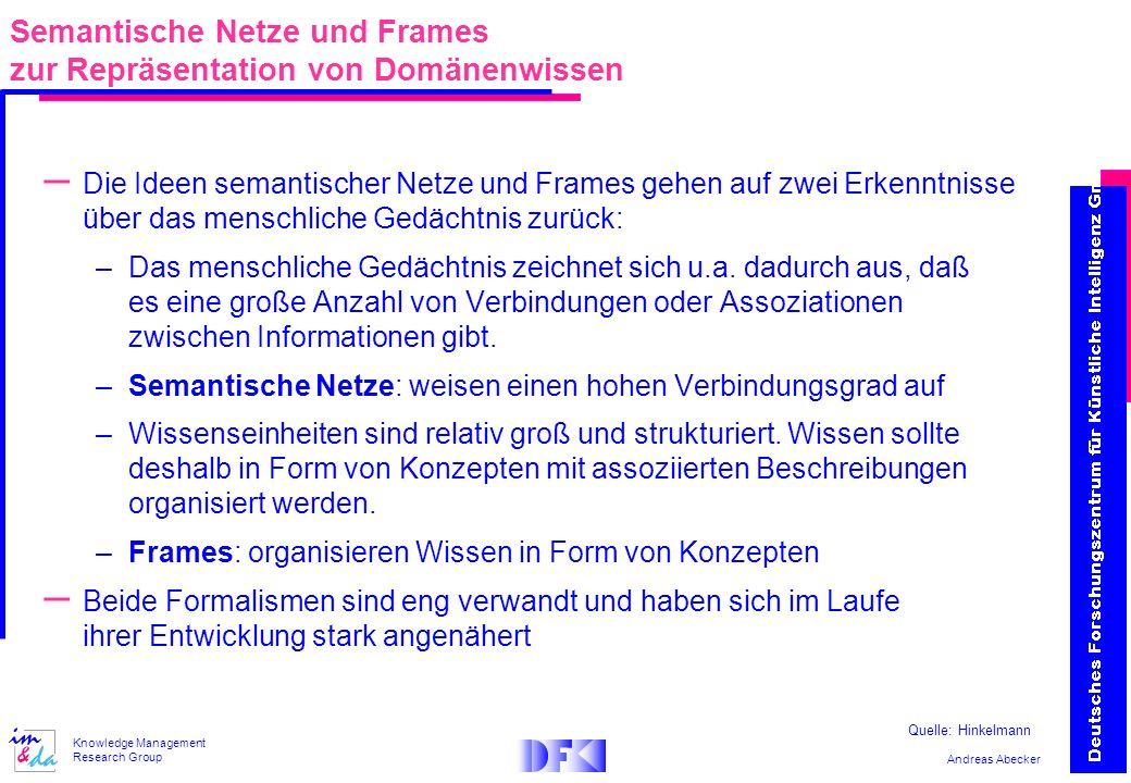 Andreas Abecker Knowledge Management Research Group Beispiele für Frames (2) [rechteck seite1 type: real seite2 type: real fläche type: real exec: if-needed proc: (seite1 * seite2) ] [quadrat superclass: rechteck seite2 type: real proc: seite1 exec: if-added ] [q1 superclass: quadrat seite1: 5 ] Quelle: Hinkelmann