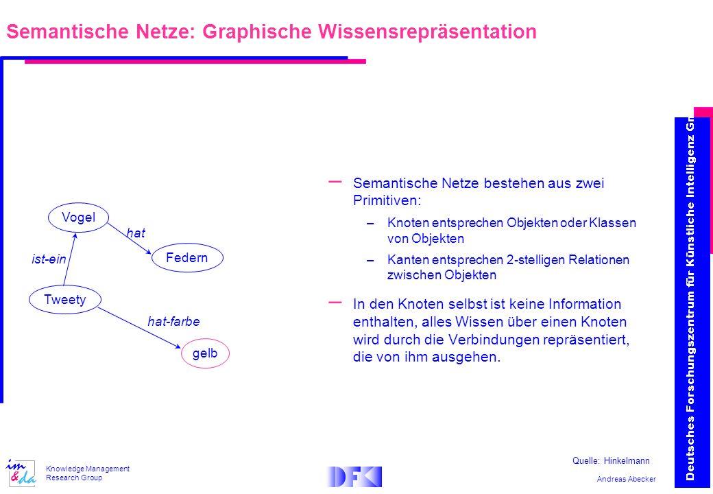Andreas Abecker Knowledge Management Research Group – Semantische Netze bestehen aus zwei Primitiven: –Knoten entsprechen Objekten oder Klassen von Ob