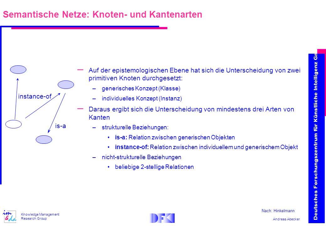 Andreas Abecker Knowledge Management Research Group – In semantischen Netzen müssen mehrstellige Relationen auf 2-stellige reduziert werden: –einstellige Relationen werden durch dummy-Knoten repräsentiert: –für n-stellige Relationen (n > 2) wird ein Knoten eingeführt, der die Relation selbst definiert: p(t 1,...,t n ) entspricht p 1 (t 1,PP)...