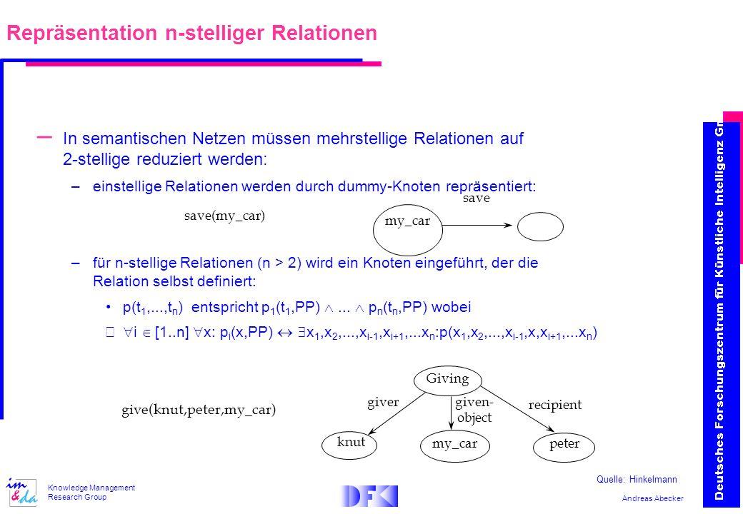 Andreas Abecker Knowledge Management Research Group – In semantischen Netzen müssen mehrstellige Relationen auf 2-stellige reduziert werden: –einstell