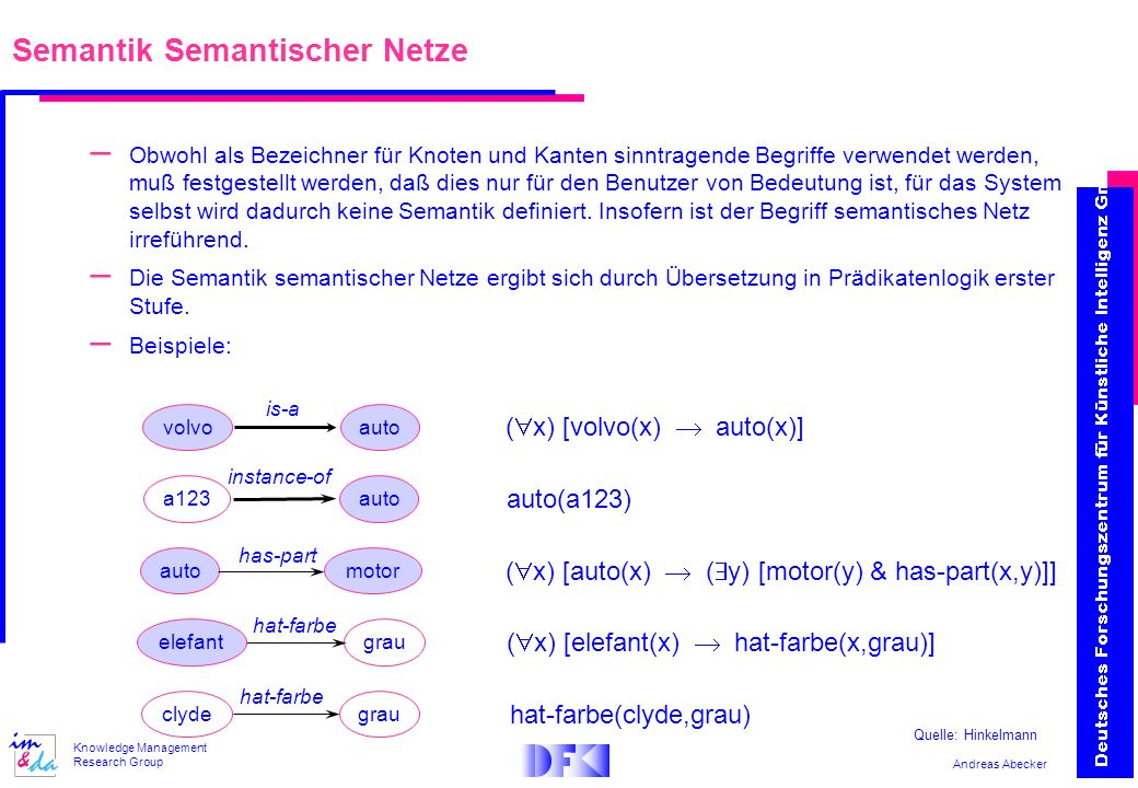 Andreas Abecker Knowledge Management Research Group – Semantik: Trotz der Bezeichnung Semantische Netze wird die Semantik der Repräsentationen nicht klar definiert; was die Knoten und Kanten bedeuten, wird meist durch die Bezeichnungen suggeriert.