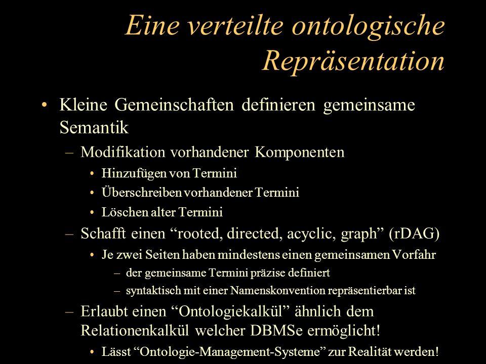 Eine verteilte ontologische Repräsentation Kleine Gemeinschaften definieren gemeinsame Semantik –Modifikation vorhandener Komponenten Hinzufügen von Termini Überschreiben vorhandener Termini Löschen alter Termini –Schafft einen rooted, directed, acyclic, graph (rDAG) Je zwei Seiten haben mindestens einen gemeinsamen Vorfahr –der gemeinsame Termini präzise definiert –syntaktisch mit einer Namenskonvention repräsentierbar ist –Erlaubt einen Ontologiekalkül ähnlich dem Relationenkalkül welcher DBMSe ermöglicht.